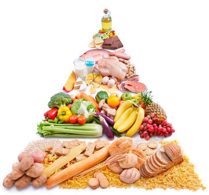 Piramide-de-los-alimentos